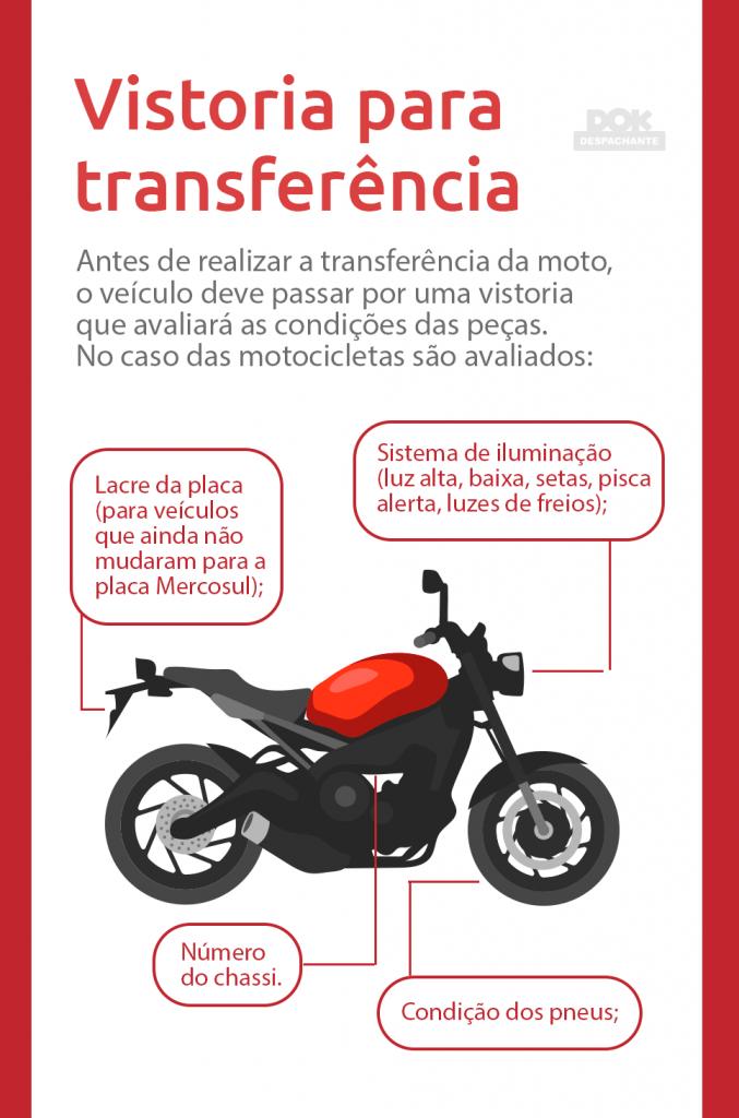 quanto custa transferencia de moto no despachante Dok Despachante infografico