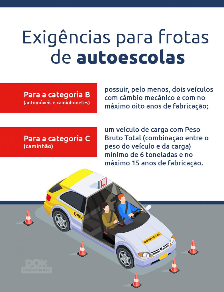isenção de ipva para autoescolas Dok Despachante infografico