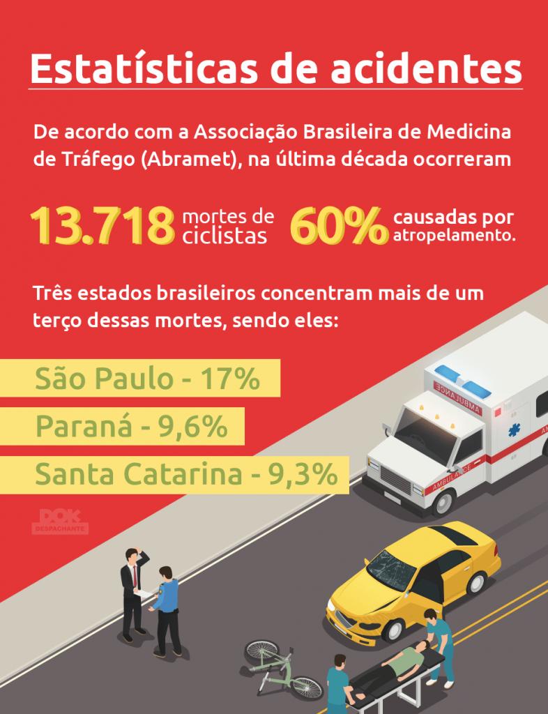 ultrapassagem de ciclistas Dok Despachante infografico