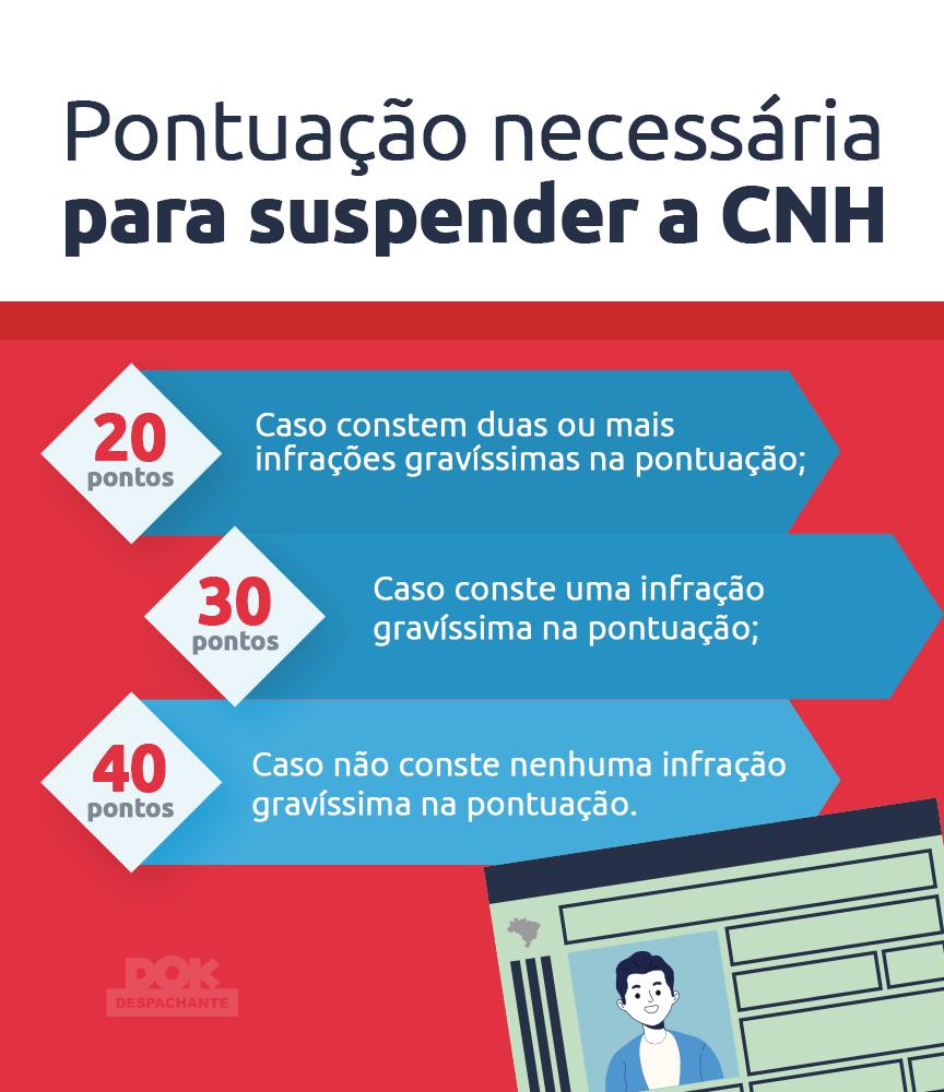 CNH suspensa DOK despachante